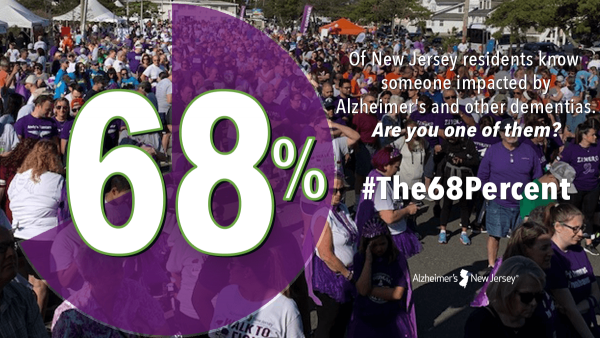 The 68%